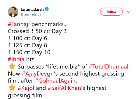 Tanhaji Box Office Collections Day 11