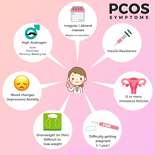 PCOS: Here Are Some Of The Lifestyle Tweaks You Need To Adopt Pronto!